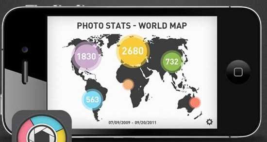 Photo-Stats